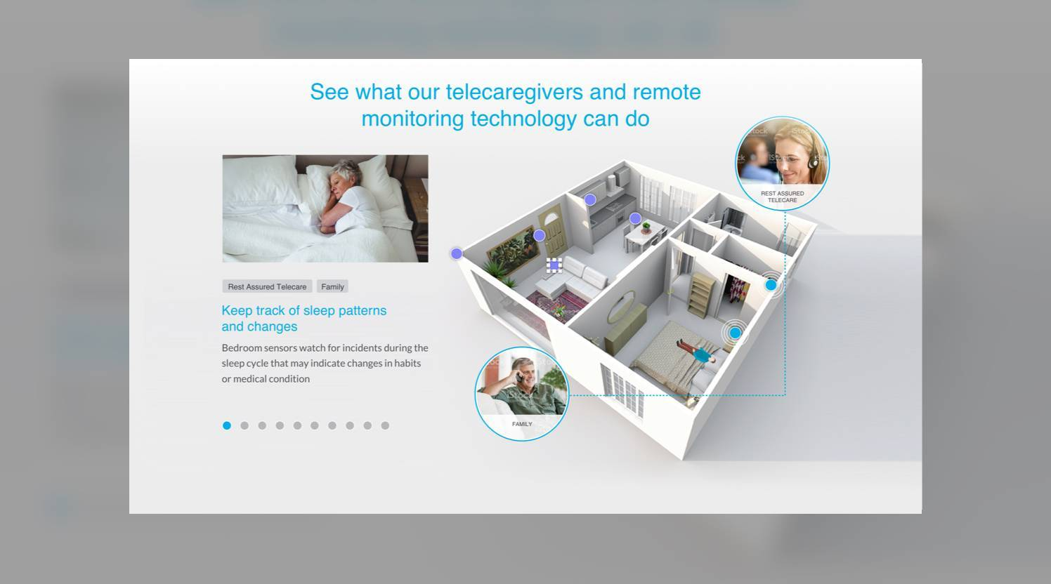 Rest Assured Remotely Tracking Sleep Patterns
