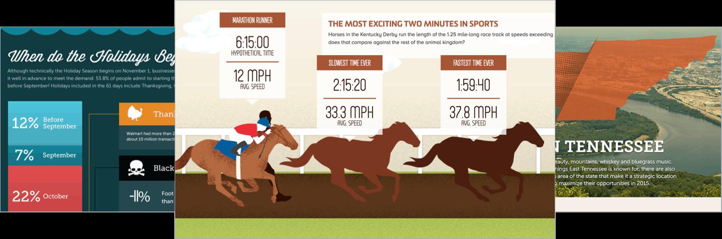 Derby LLC infographics