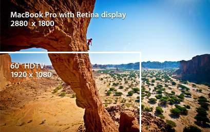 Retina vs. HDTV