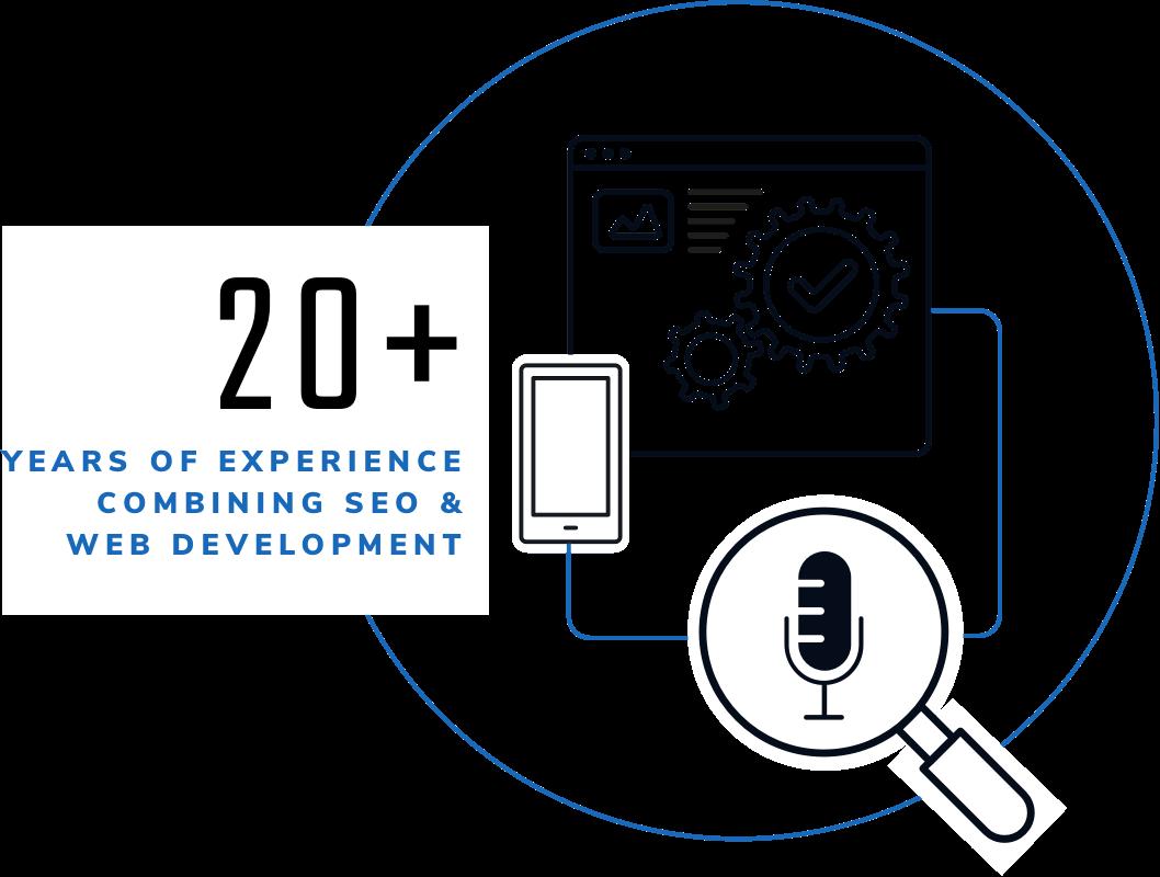 20 plus years of experience combining SEO & development.